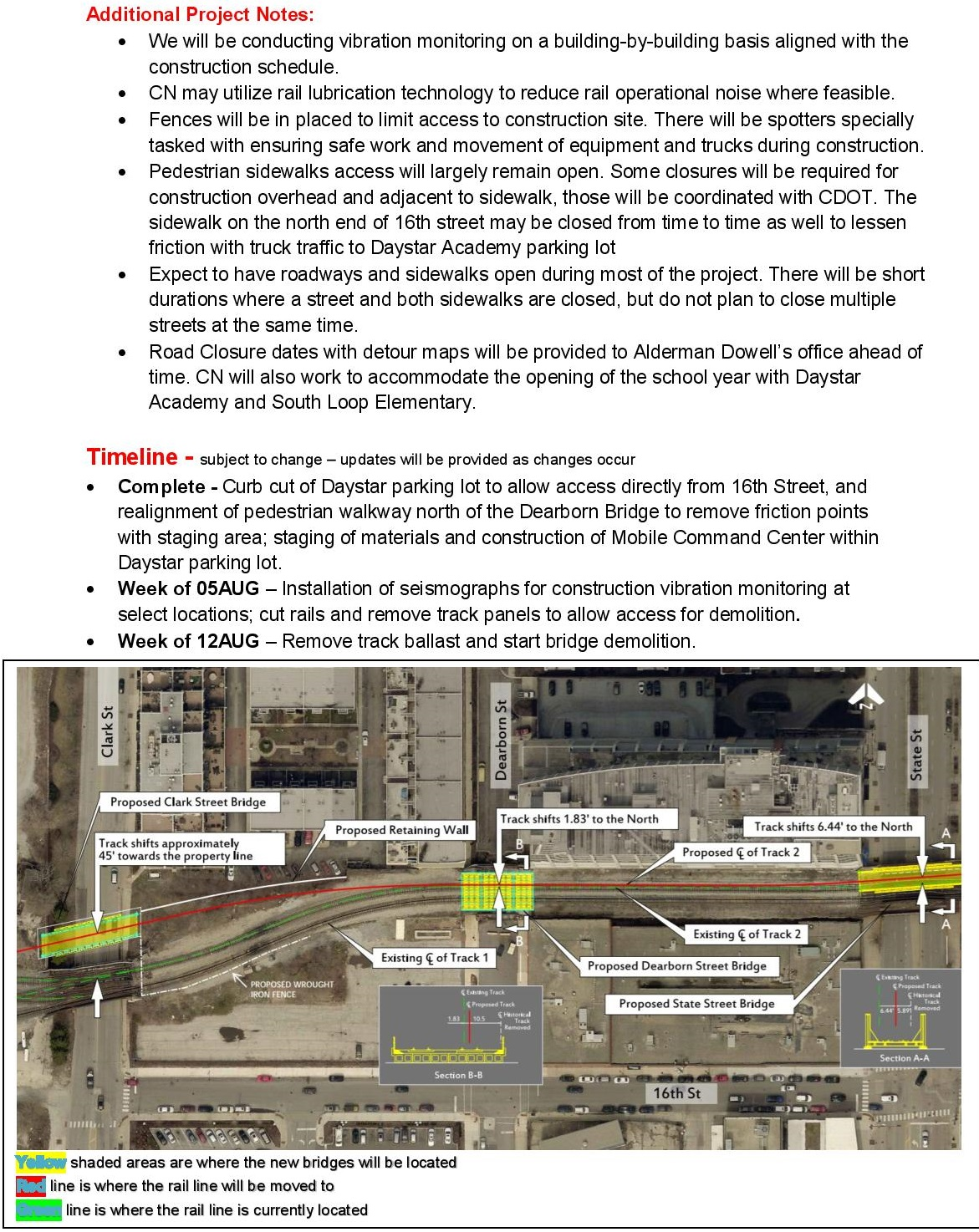 SCAL - State Street Bridge Overview - 05AUG19 (1)-page-002